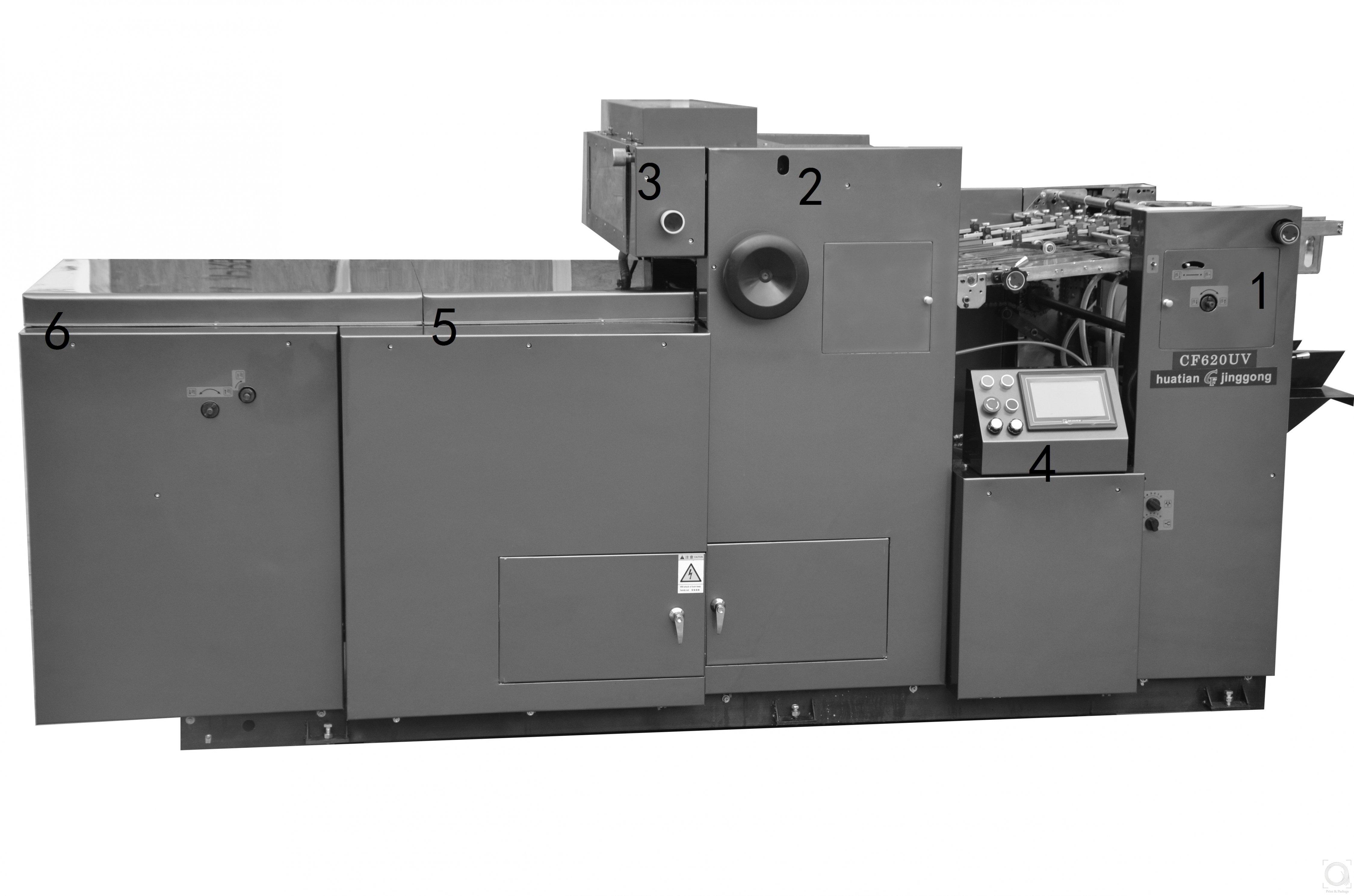 Машина для выборочной и сплошной УФ лакировки PR62-UV