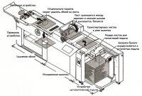 Автоматическая ротационная машина для высечки, надсечки и биговки DP-A4055